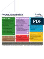 Database Security Roadmap