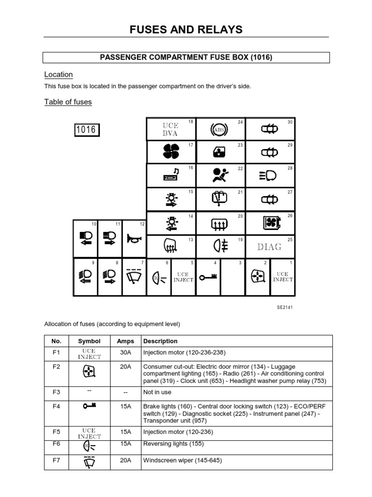 Car Fuse Box Diagram A V Cable Wiring Diagram - Diagram of electromagnetic relay