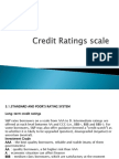 Credit Ratings of Diffrent Company