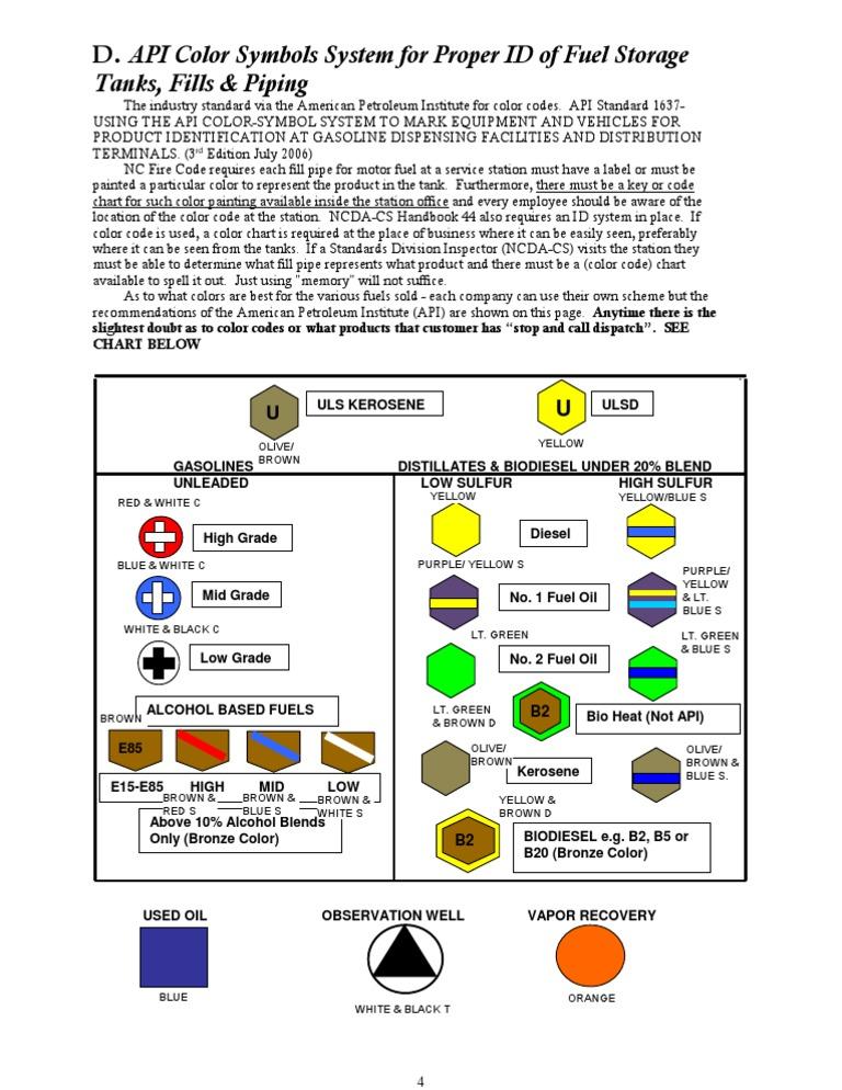 Fuel Storage Tank Color Code