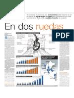 Iforme motos perú_En dos ruedas_El Comercio