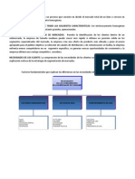 Segmentacion de Mercados Resumen