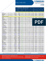 Go Ahead for F&O Report 30 March 2012-Mansukh Investment and Trading Solution