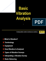 Basic Vibration Analysis