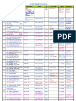 ae826c4cd41a Telephone List  CMO Rajasthan 30 03 2012