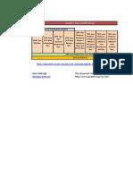 Oracle Java Certifications - 13032011 - AKaldiroglu