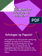 Proseso Ng Pagsulat-talakayan