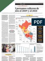 800 Mil Peruanos Salieron de La Pobreza Entre El 2009 y El 2010