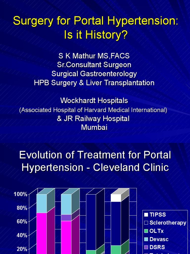 Portal Hypertension | Cirrhosis | Digestive Diseases
