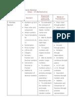 15 TET Syllabus Paper 2 Mathematics & Science