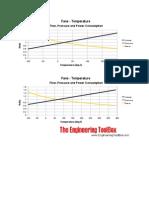 Fan Temperature Density Volume Flow Pressure Power Chart