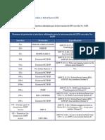 Resumen de Protocolos e Interfaces LTE
