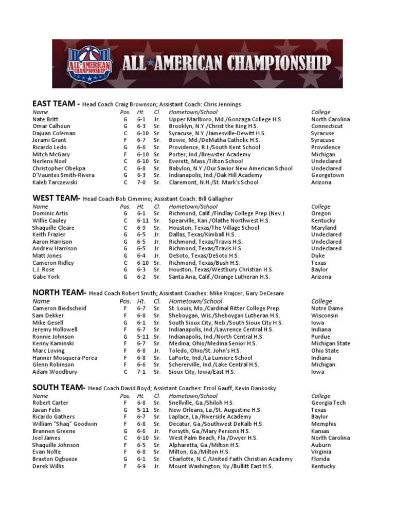 aac_rosters12   Ncaa Division I Fbs Football Teams   Sports