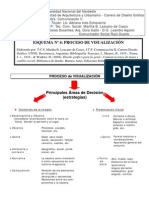 16 Esquema 4  -  Proceso de Visualización. Principales áreas de decisión (estrategias)