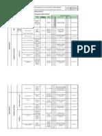 ICSA-SSOMA-P-002-R-003 Matriz de Id, Ev y Cl de Peligros y Aspectos