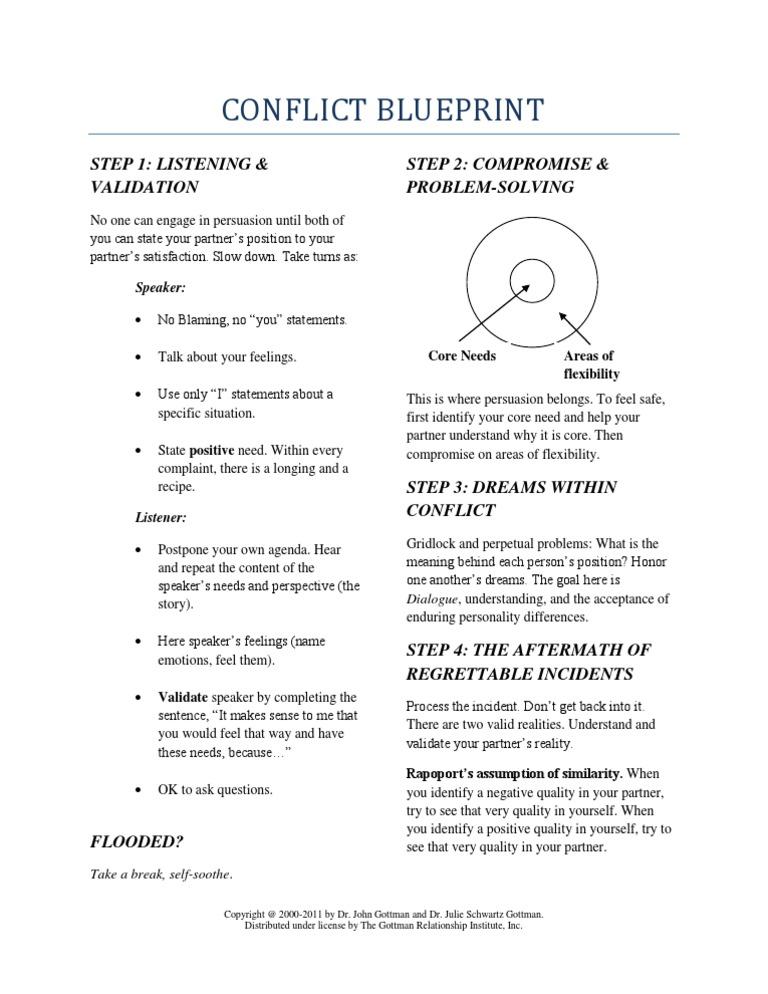 Conflict blueprint handout malvernweather Images