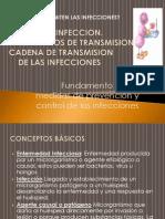 6. 26 La Cadena de Transmision de La Infecciones Fund Amen To Medidas de Prevencion y Control