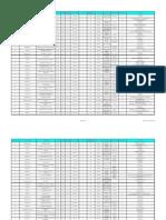 Sites Addresses 2011-11-20