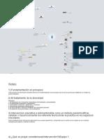 Mapa IE equipo 1