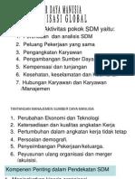 Manajemen SDM pada ORganisasi Global