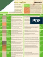 Guía de la buena madera por greenpeace