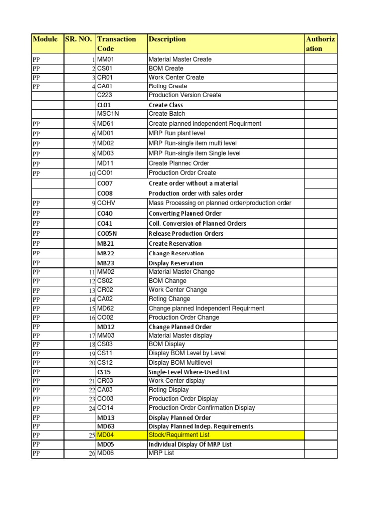 Module Wise TCode List | Depreciation | Balance Sheet