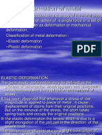 Deformation of Metal