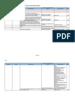 Inventory_Political Reform Agenda
