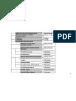 Structura organizatoricãDepartamentul Resurse Umane