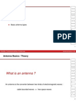 11 Antenna Basics_b