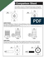 PEX vs PB Comparison 2-03