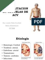 1. REHABILITACION en Heplejicos Clases 2011