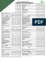 Plan de Estudios Mapa Curricular Farmaceutica