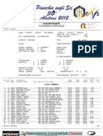 Pinocchio 2012 - Classifica Sel.Naz. Allievi