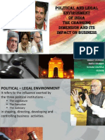 Pol and Legal Env of India