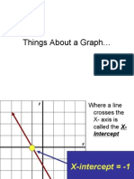 Things About a Graph