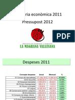 LMV Presentació balanç 2011-2012
