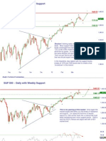 Market Commentary 1Apr12