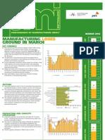 March 2012 Manufacturing PMI