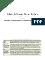 Tabela Dos Florais