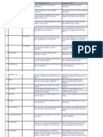 Checklist+for+Mobile+Applications+Mobile+Application+Testing[1]