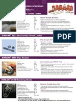 Engineering Adhesives