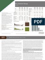JPM Weekly Mkt Recap 4-2-12