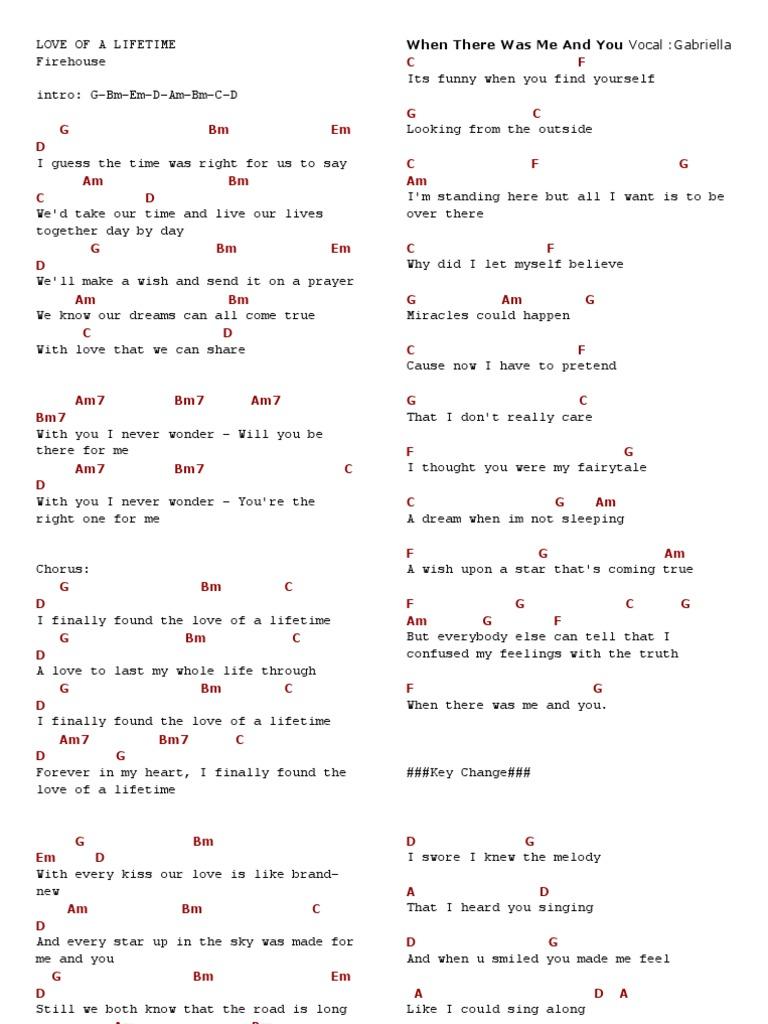 Guitar Chord Paramore Gabriella Songs Recorded Music