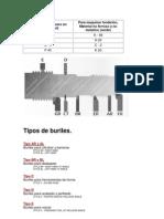 USO DE BURILES