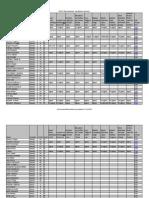 2012 Pennsylvania Candidate Surveys
