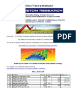 Profitable Options Trading Strategies