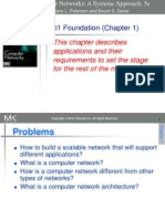 01 MK-PPT Foundation