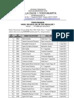 Pengumuman PDB SMA Stella Duce 1 Yogyakarta Reguler I TA 2012/2013