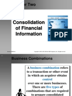 Chap 2 consolidated of financial information